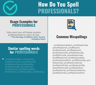 Correct spelling for professionals