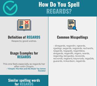 Correct spelling for regards