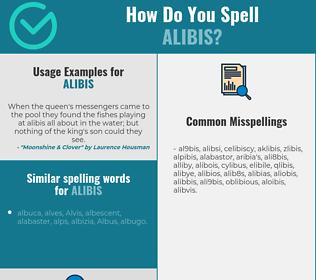Correct spelling for alibis