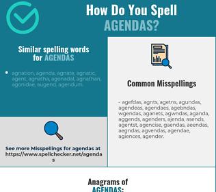 Correct spelling for agendas