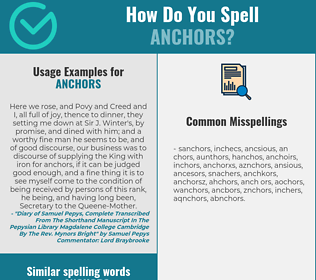 Correct spelling for anchors