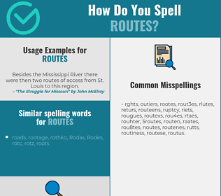 Correct spelling for routes