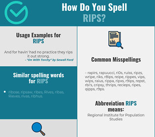 Correct spelling for rips
