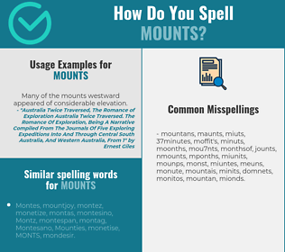 Correct spelling for mounts