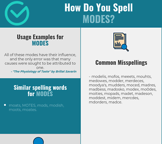 Correct spelling for modes