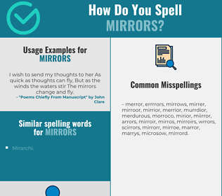 Correct spelling for mirrors