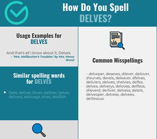Correct spelling for delves
