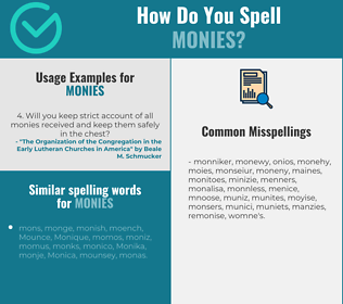 Correct spelling for monies