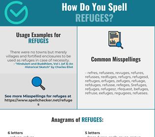 Correct spelling for refuges