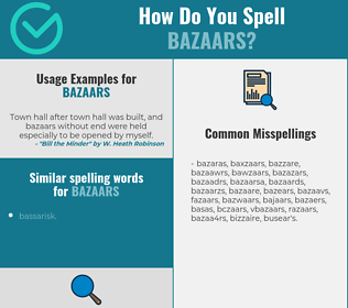 Correct spelling for bazaars