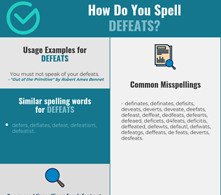 Correct spelling for defeats