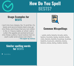 Correct spelling for bests