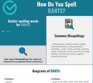Correct spelling for rants