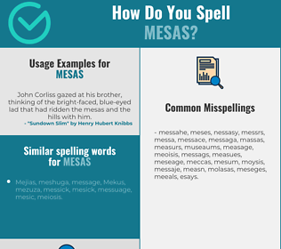 Correct spelling for mesas