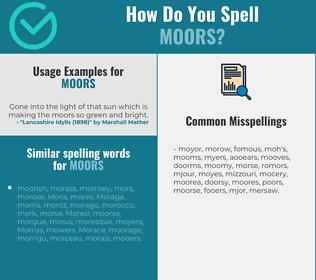 Correct spelling for moors