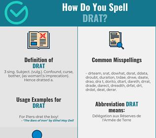 Correct spelling for DRAT