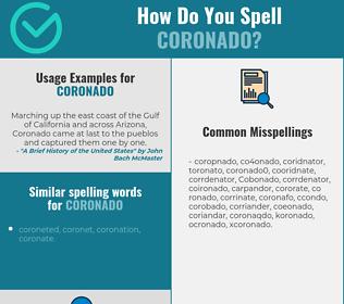 Correct spelling for Coronado