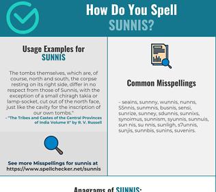 Correct spelling for Sunnis
