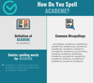 Correct spelling for academe
