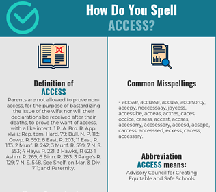 Correct spelling for access