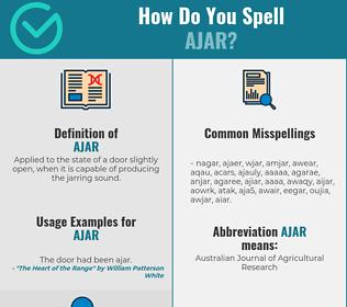 Correct spelling for ajar