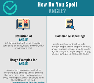 Correct spelling for angle