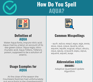 Correct spelling for aqua