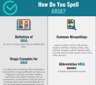 Correct spelling for aria