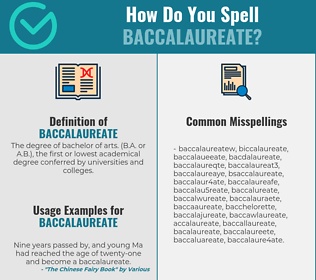 Correct spelling for baccalaureate