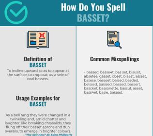 Correct spelling for basset