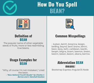 Correct spelling for bean