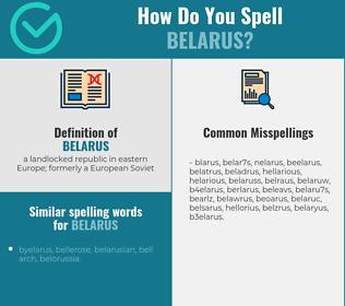 Correct spelling for belarus