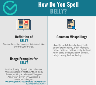 Correct spelling for belly