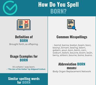 Correct spelling for born