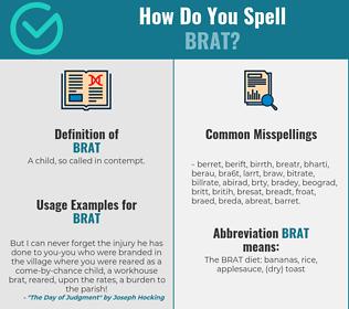 Correct spelling for brat