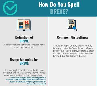 Correct spelling for breve