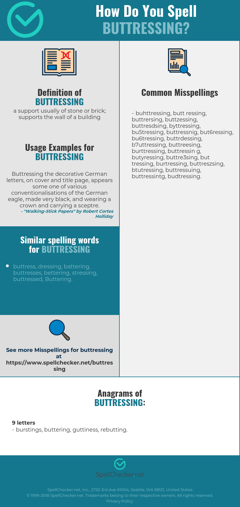 Correct spelling for buttressing [Infographic