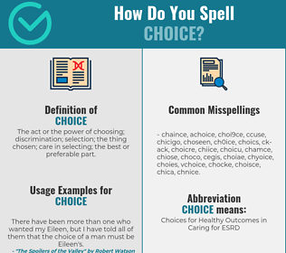 Correct spelling for choice