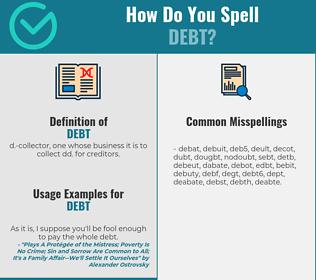 Correct spelling for debt