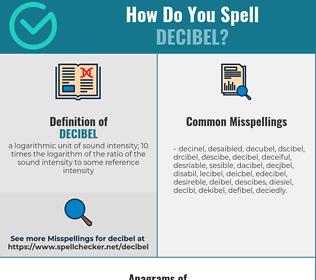 Correct spelling for decibel