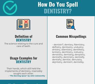 Correct spelling for dentistry