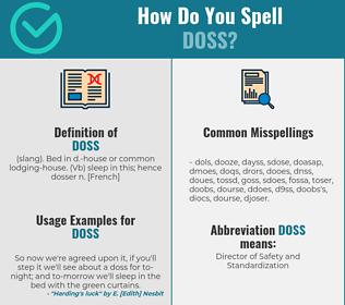 Correct spelling for doss