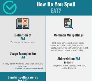Correct spelling for eat