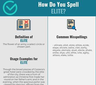 Correct spelling for elite