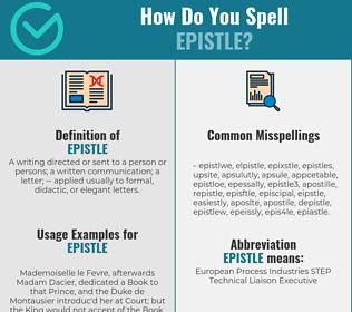 Correct spelling for epistle