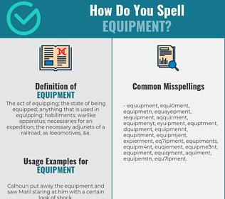 Correct spelling for equipment