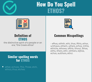 Correct spelling for ethos