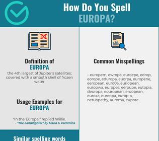 Correct spelling for europa