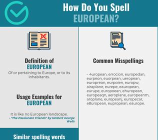 Correct spelling for european