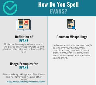 Correct spelling for evans